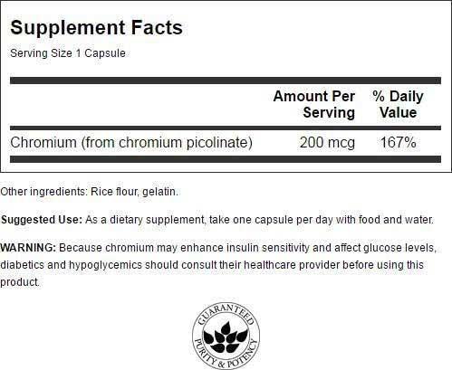 Chromium Picolinate Supplement Facts